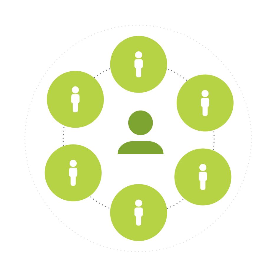 Suvoda_Web_Services_BuiltAroundYou_Infographic